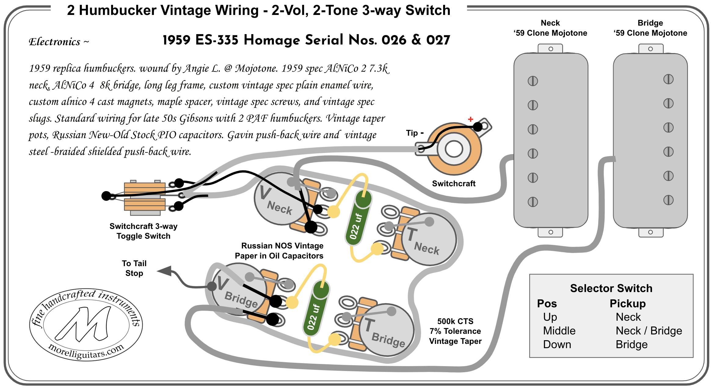 Guitar Wiring Diagram 2 Humbucker from morelliguitars.com