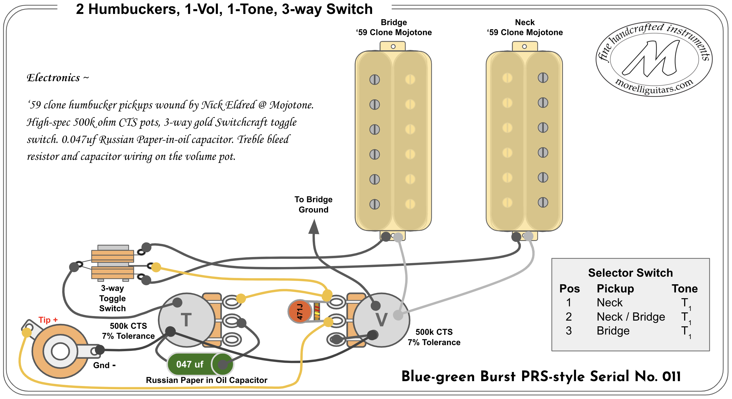 [TBQL_4184]  Wiring Diagrams Archives - Morelli GuitarsMorelli Guitars | Switchcraft Wiring Diagrams |  | Morelli Guitars
