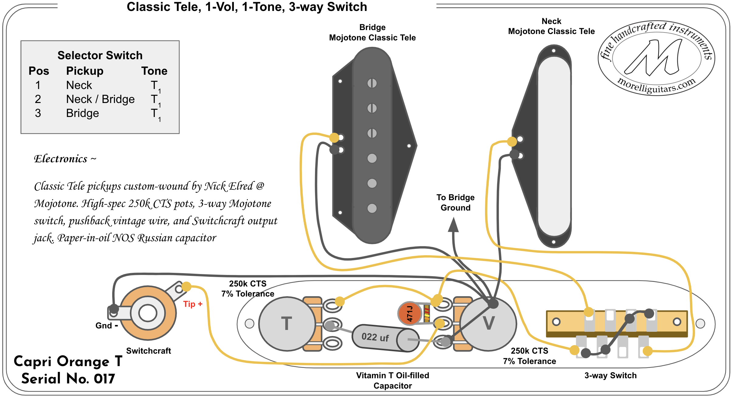 59 Telecaster Wiring Diagram 3 Way from morelliguitars.com