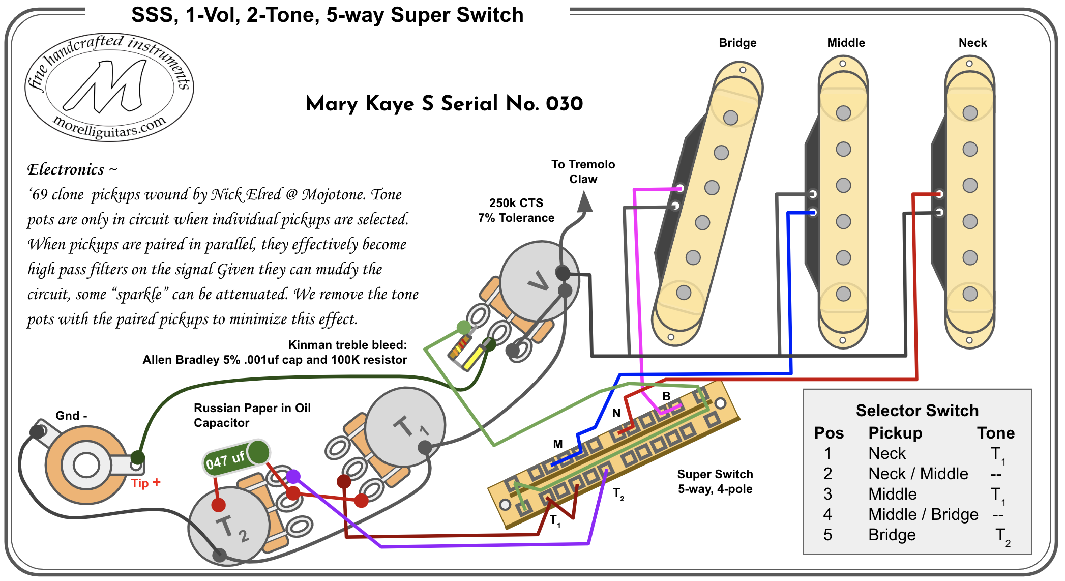 wiring diagram centre on sss, 1-vol, 2-tone, 5-way super switch