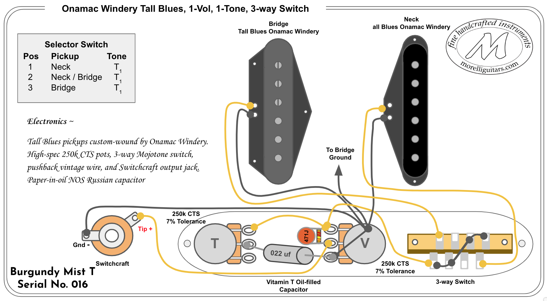 onamac windery tall blues 1 vol 1 tone 3 way switch. Black Bedroom Furniture Sets. Home Design Ideas